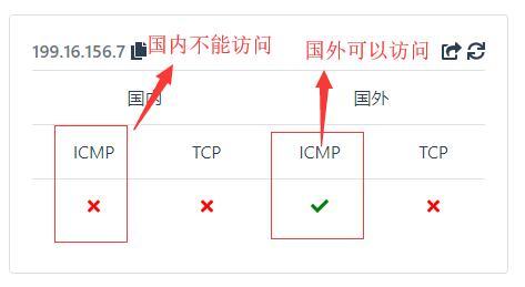 Hostwinds 国内Ping不通,国外可以ping通,代表IP是被屏蔽了