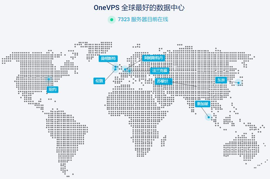 OneVPS 支持数据中心分布图
