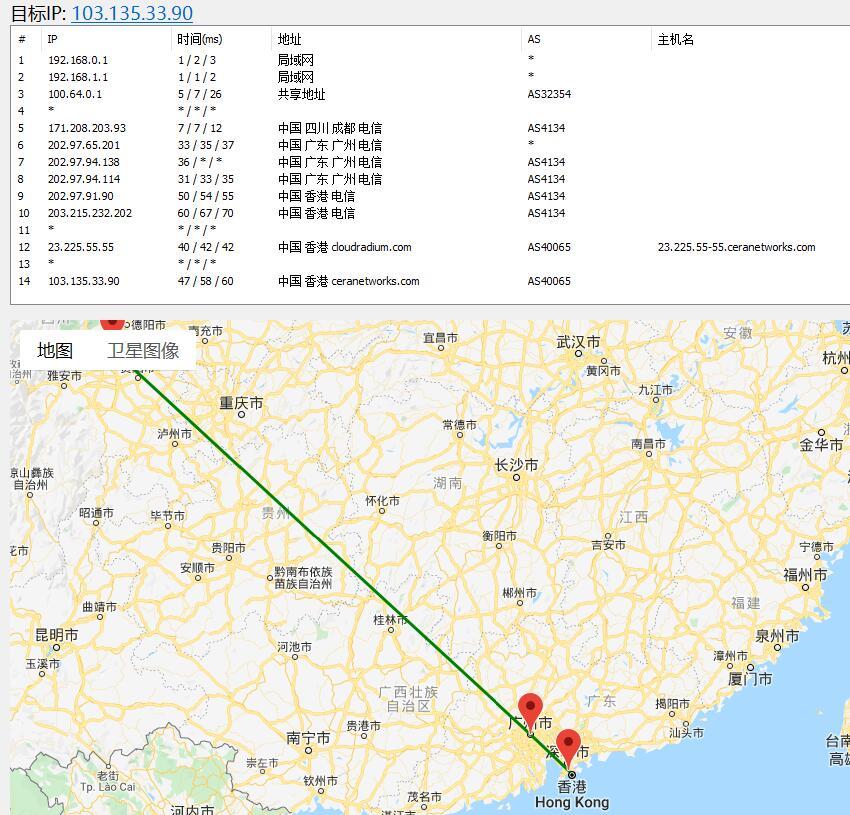 遨游主机香港机房测试线路图
