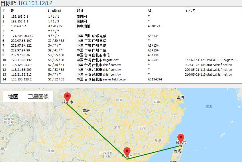 FormoHost 台湾VPS 路由图