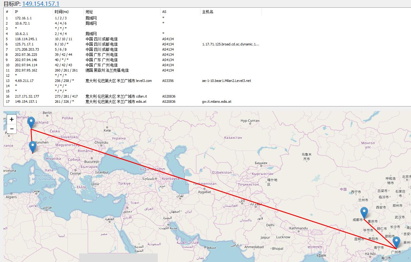 FormoHost意大利VPS路由线路图