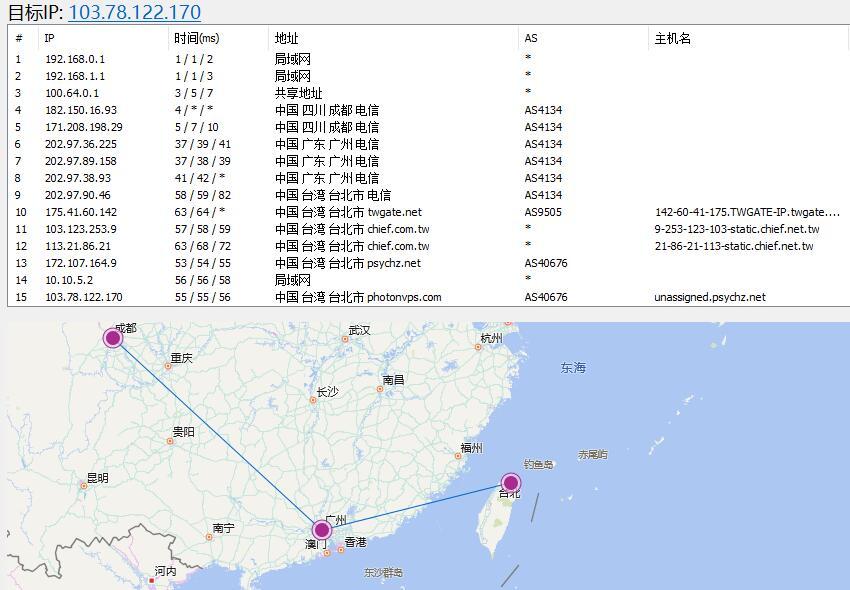 YardVPS 台湾VPS路由线路测试效果图