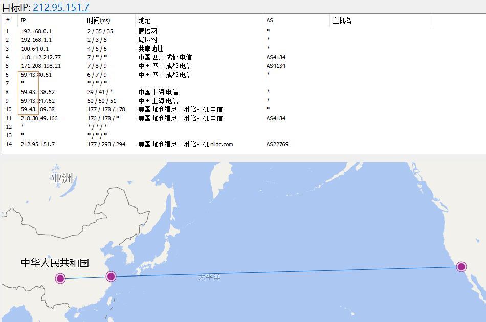 桔子VPS CN2 GIA美国VPS 路由线路测试