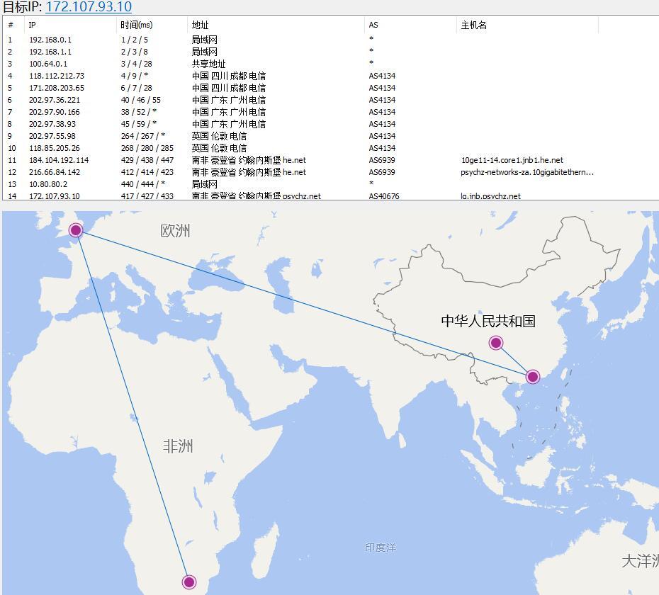 YardVPS南非VPS路由线路图