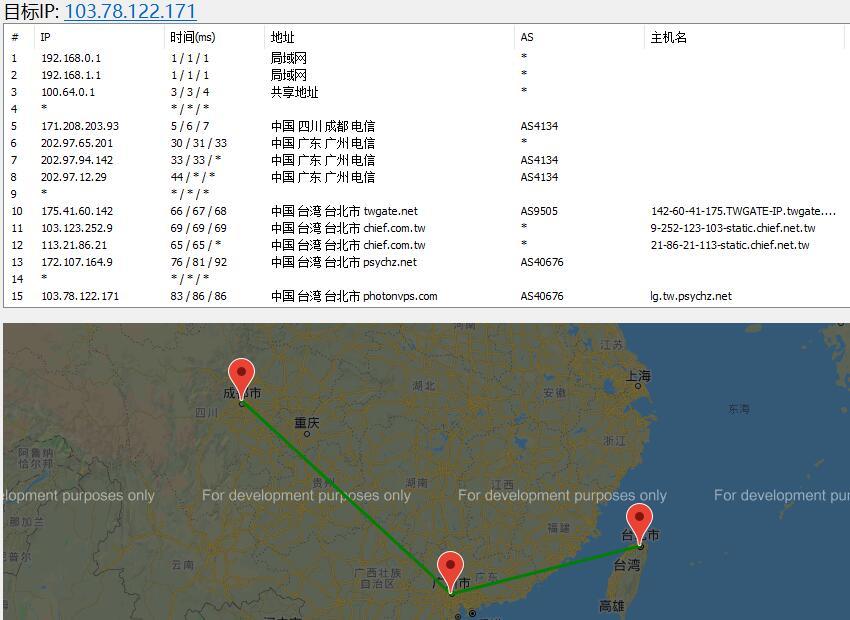 YardVPS台湾VPS路由线路测试