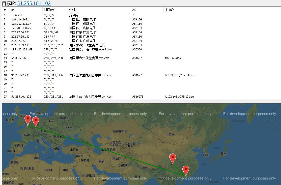 GeeCdn法国VPS 路由线路测试效果图