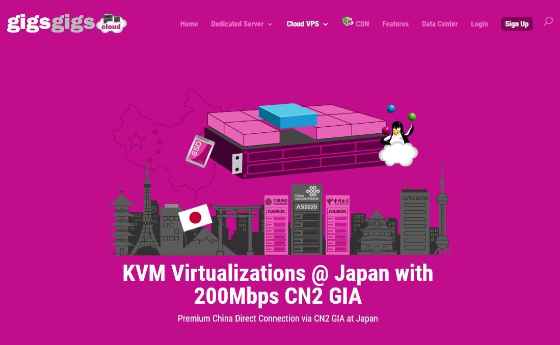 日本软银VPS - GigsGigs
