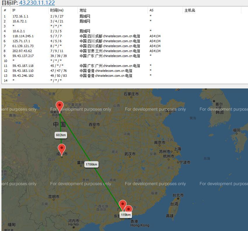 CoNoov香港VPS路由测试