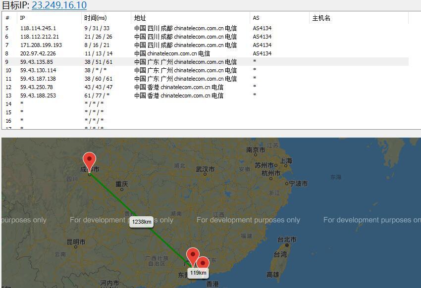 PZEA香港VPS路由测试