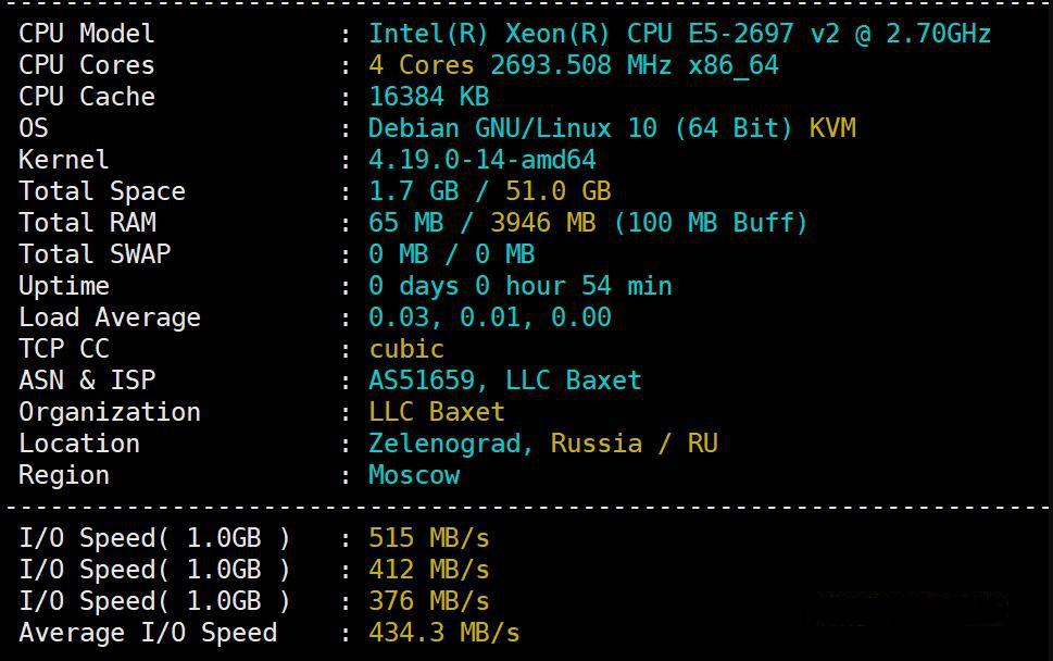 justhost.ru 俄罗斯VPS性能测试