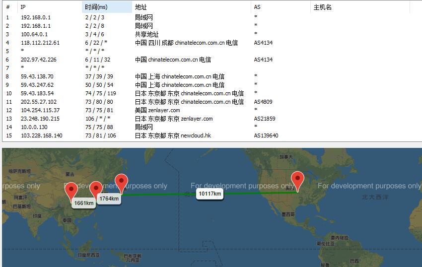 六六云日本CN2 VPS路由线路