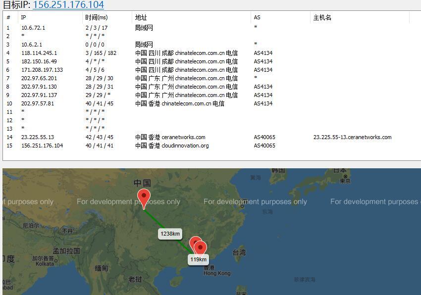 Vmshell香港VPS路由线路测试