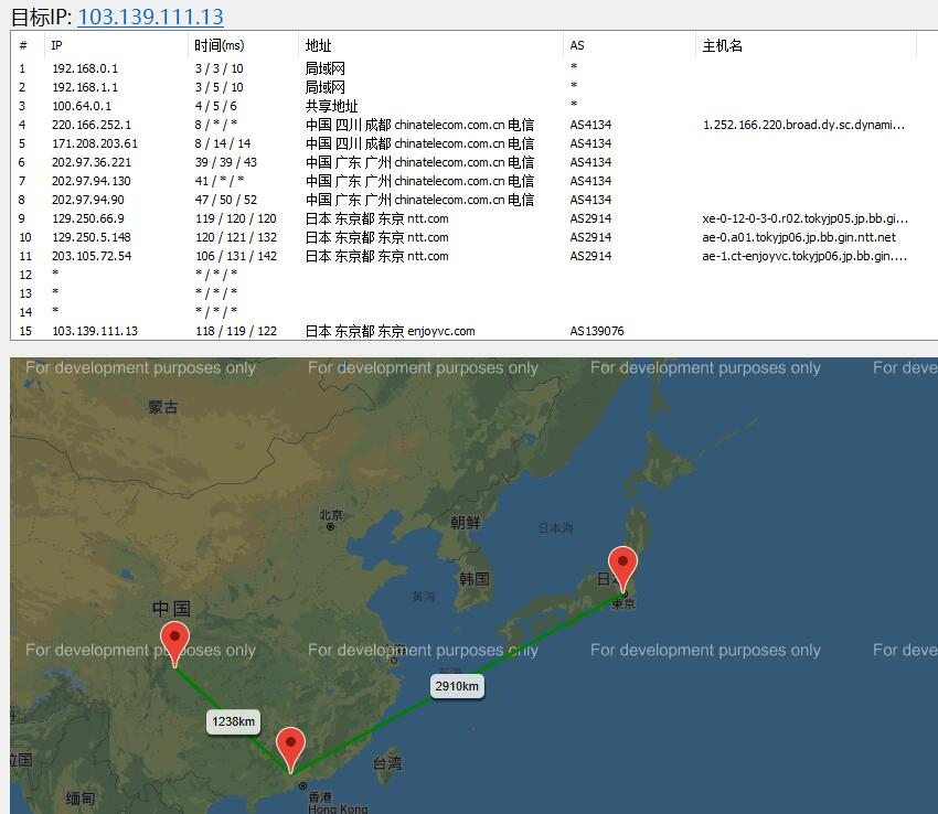 VCBMS日本VPS去程路由
