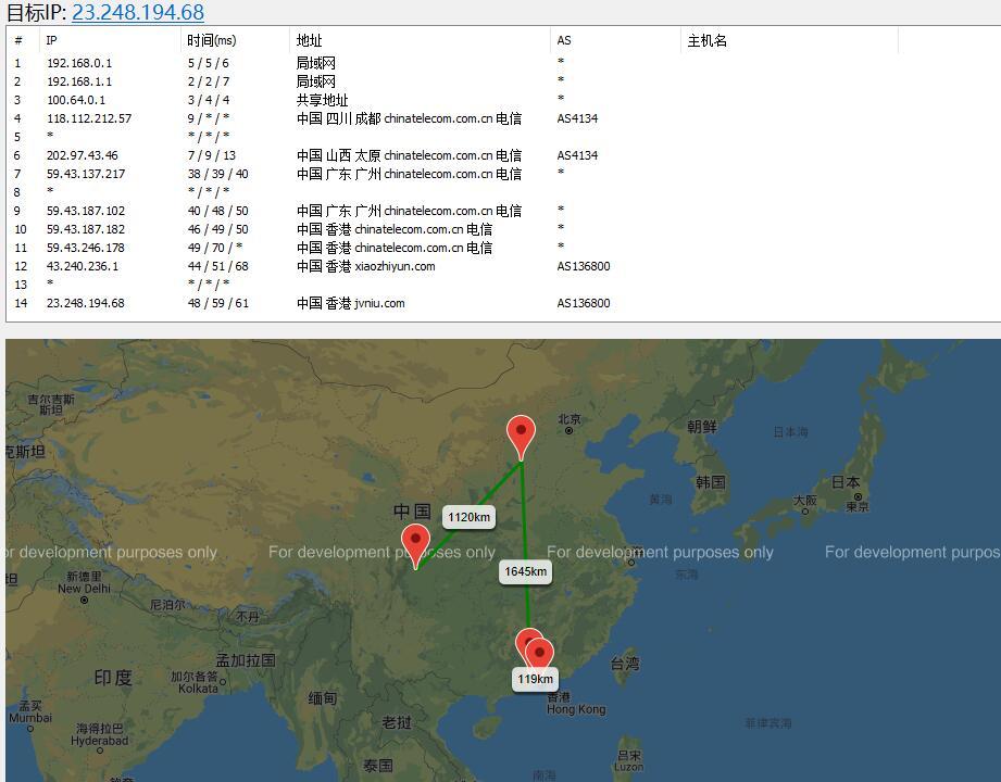 快快数据香港VPS去程路由线路效果图