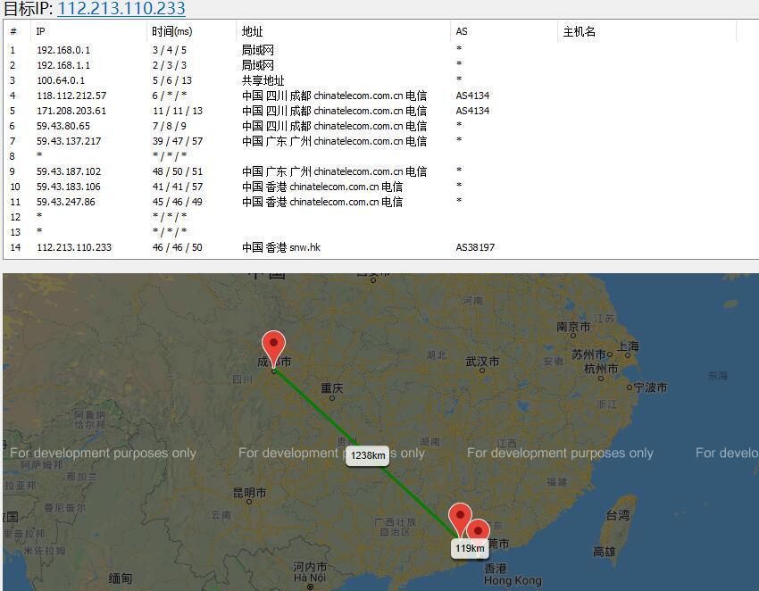触摸云香港VPS路由线路效果图