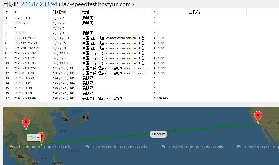 HostYun美国VPS去程路由测试