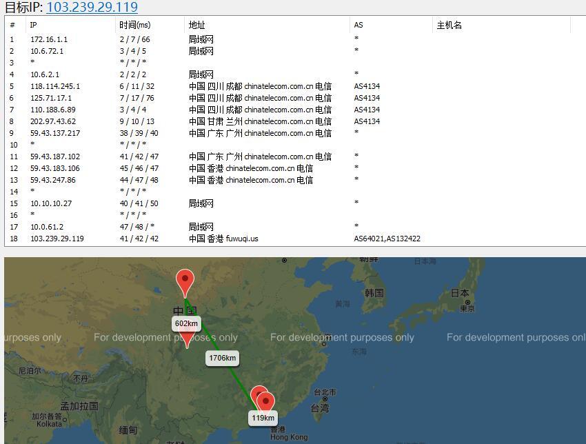 众邦IDC香港VPS去程路由测试
