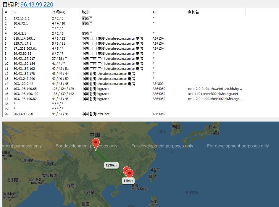 天上云香港VPS去程路由测试