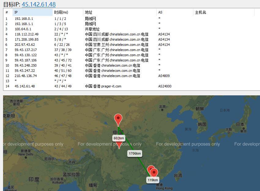 TabbyCloud CN2香港VPS路由线路测试效果