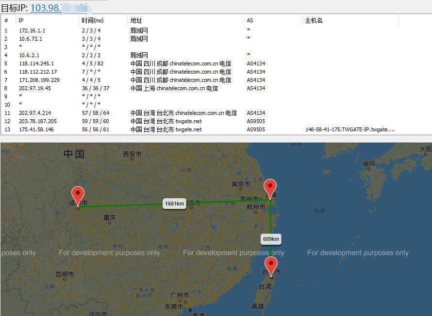 智贸云台湾VPS网络路由测试