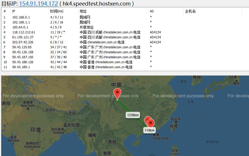 HostXen香港VPS路由线路测试