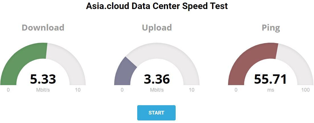 亚洲云端香港VPS在线速度测试