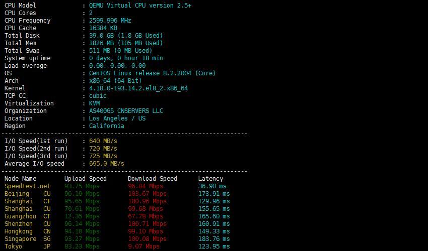 CloudPowerall美国VPS性能测试