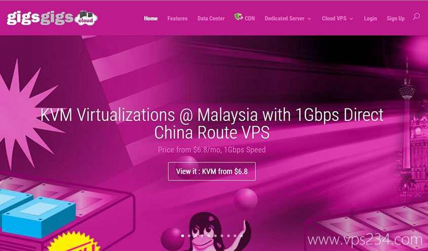 香港VPS GigsGigs 100M带宽,延迟低速度快