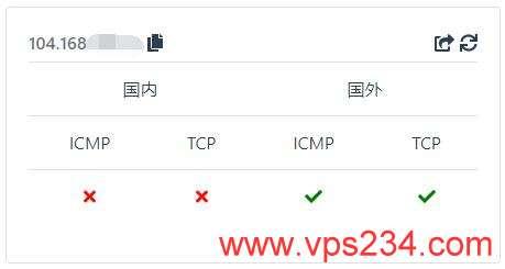 Hostwinds IP检查被屏蔽的效果