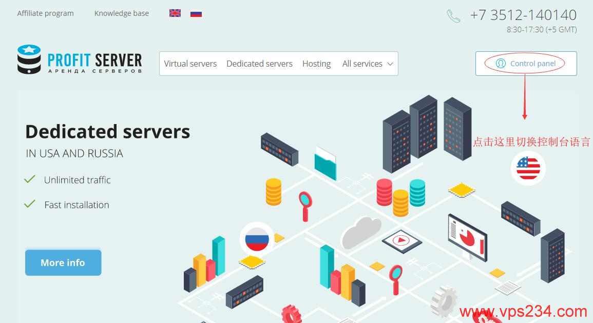 俄罗斯VPS profitserver 购买 - 选择控制面板语言