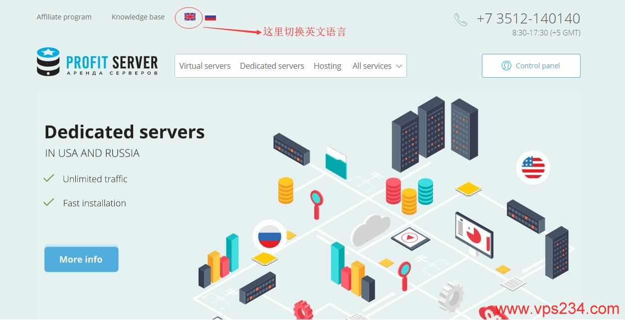 俄罗斯VPS profitserver 新手购买教程 首页切换网站语言