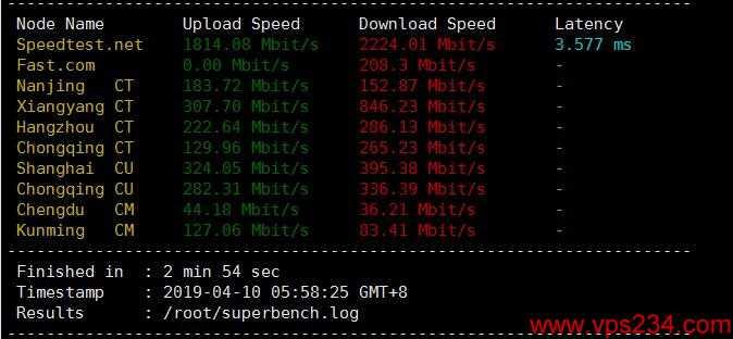 国外VPS digital-vm 日本节点速度