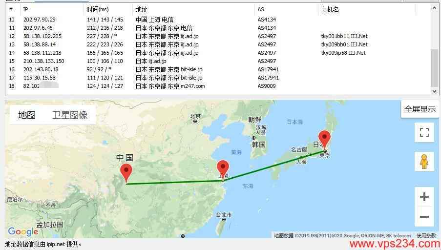 国外VPS digital-vm 日本节点路由图