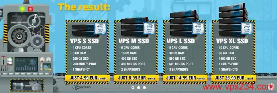 国外VPS主机 Contabo推荐,超大硬盘/超大内存/欧洲德国数据中心