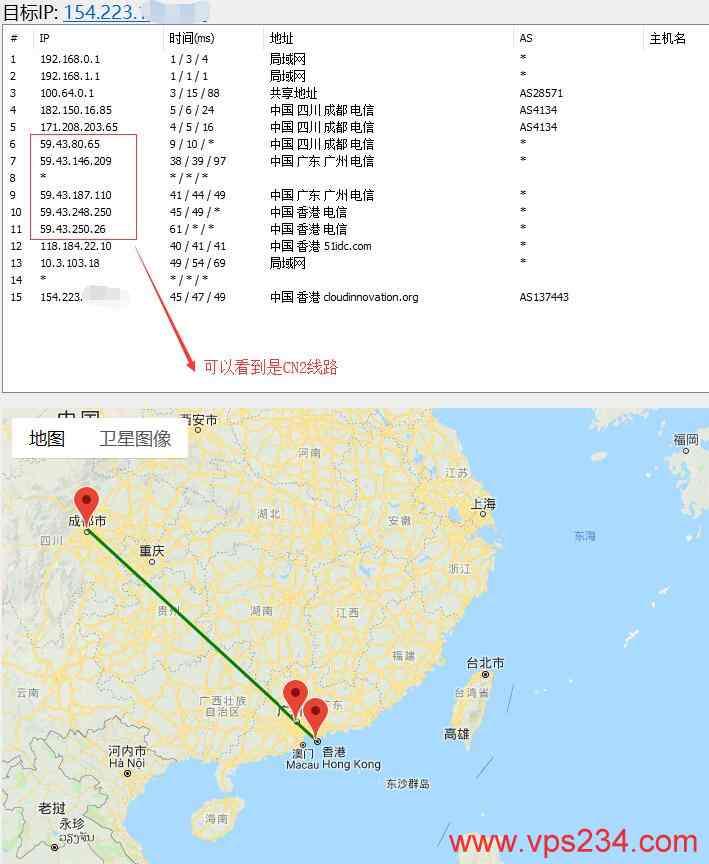 HostKVM 香港VPS 沙田机房路由测试图