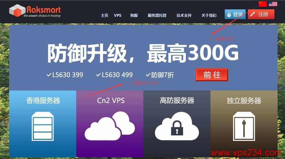 美国CN2 VPS RAKsmart 购买教程 - 首页选择切换界面