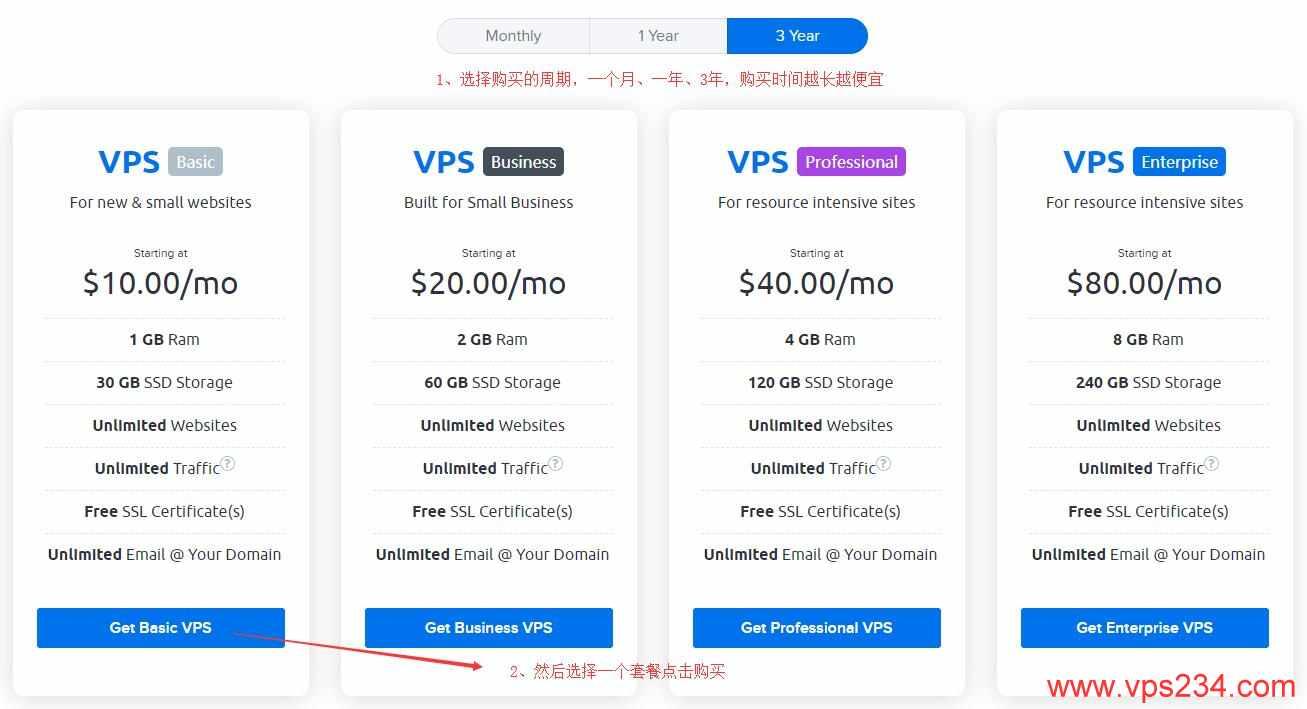 DreamHost VPS - 选择购买周期和配置套餐