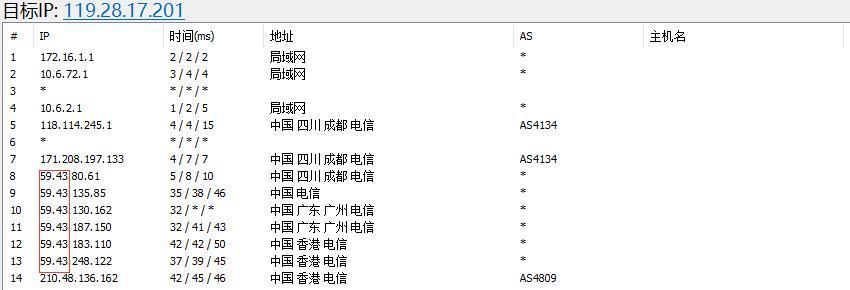 酷番云香港VPS去程路由测试