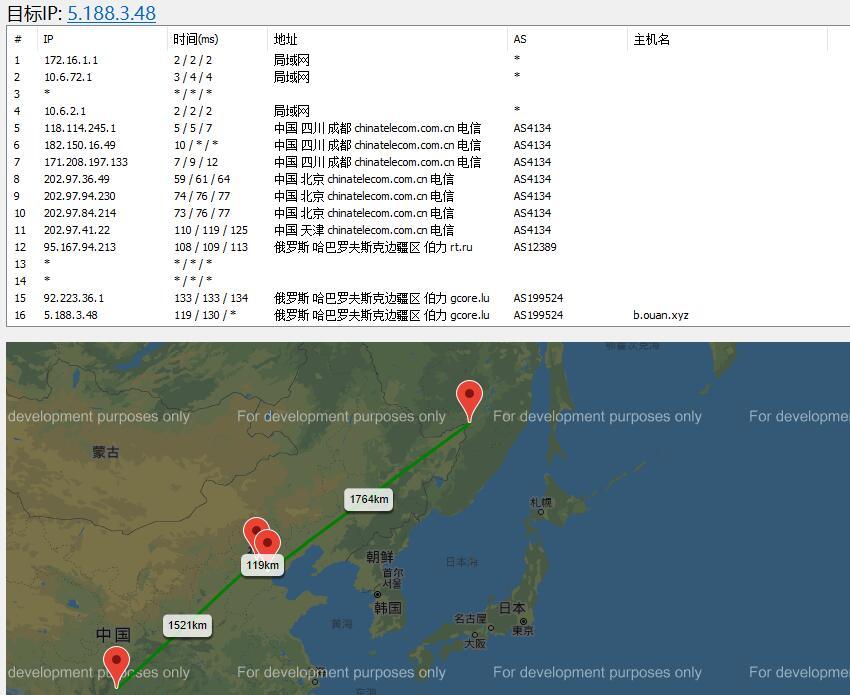 gcorelabs远东VPS路由线路测试