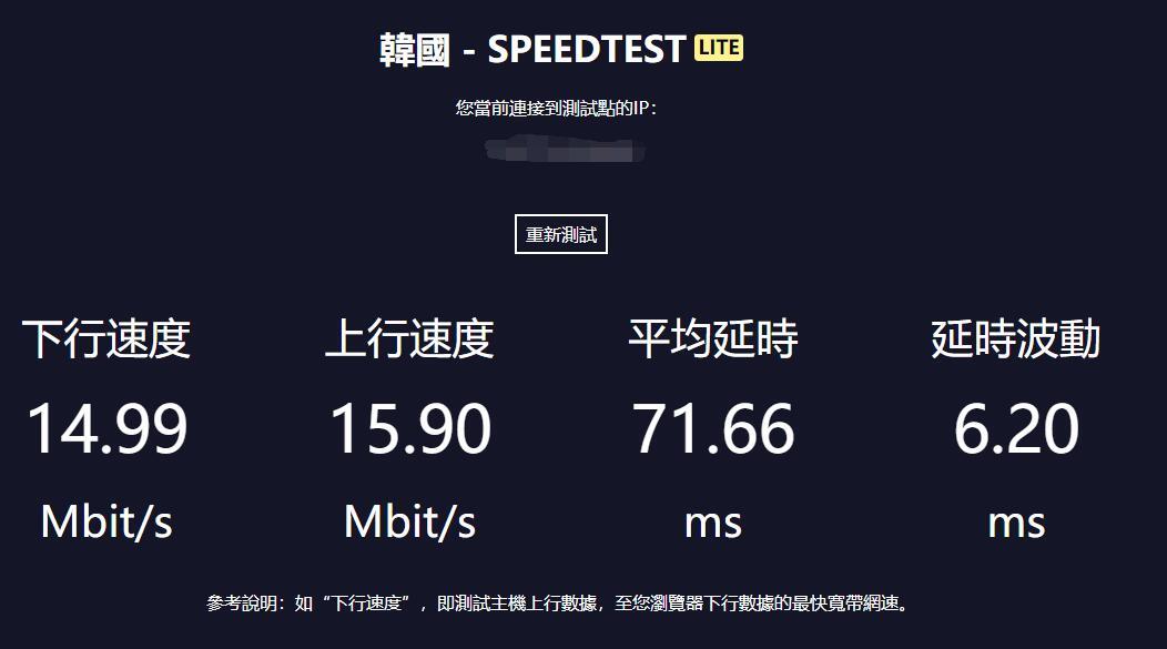 LOCVPS韩国VPS下载速度效果图