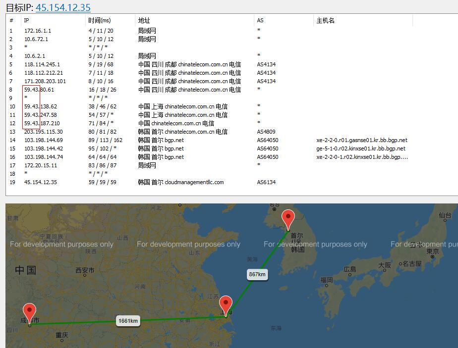 LOCVPS韩国VPS路由线路效果图