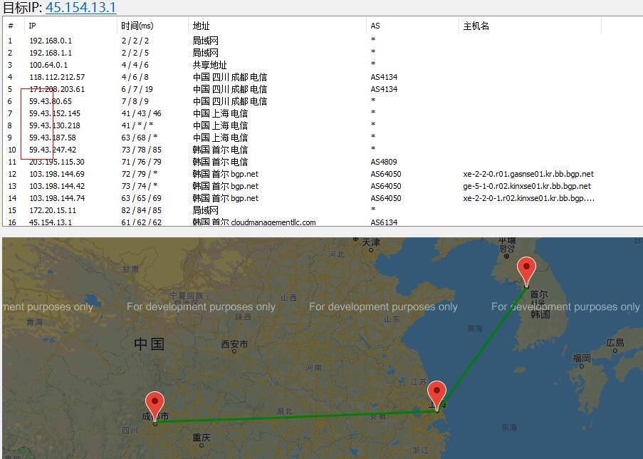 DogYun韩国VPS路由线路测试