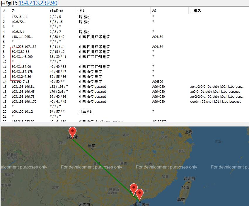 Earidc香港VPS路由图测试