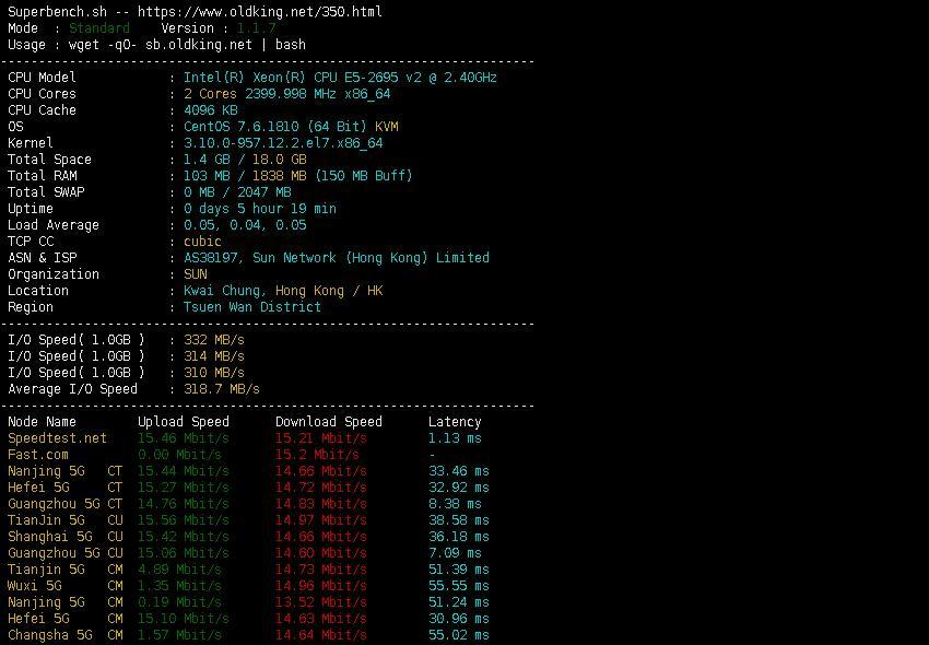 桔子数据香港VPS性能及下载速度测试