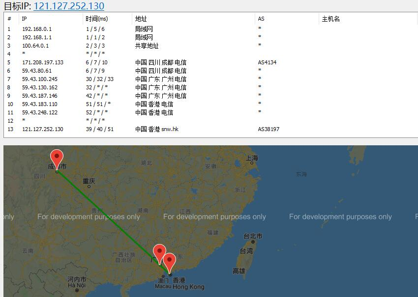 桔子数据香港VPS路由线路测试