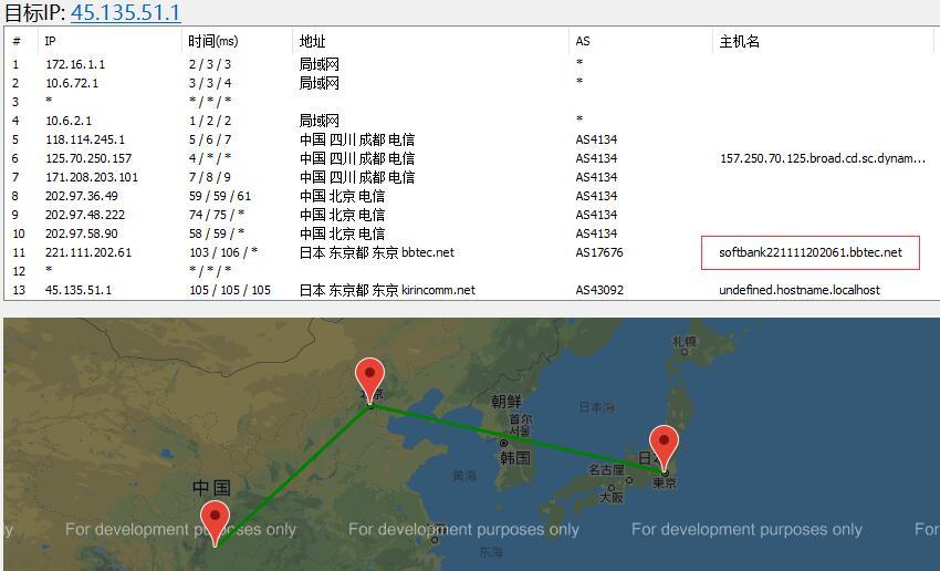 TmhHost日本VPS 路由线路测试效果图