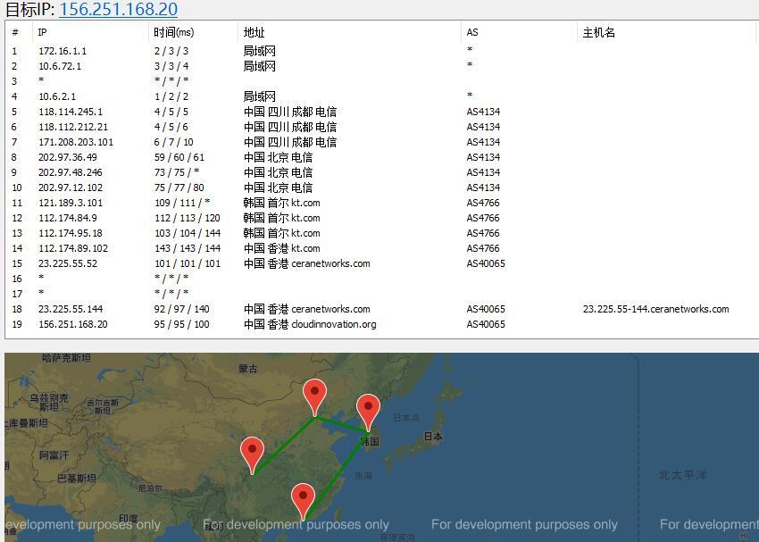 80VPS香港Cera机房路由线路效果图