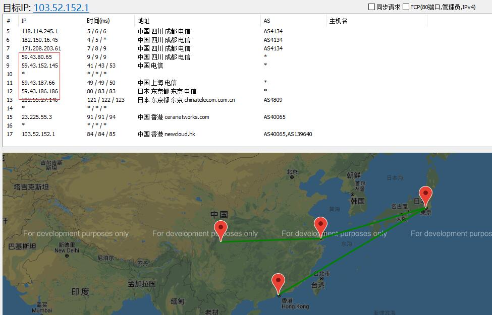 TmhHost 香港VPS路由线路测试