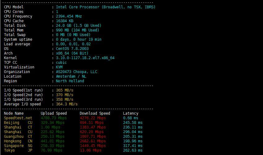 Vultr欧洲节点 - 阿姆斯特丹服务器性能效果图