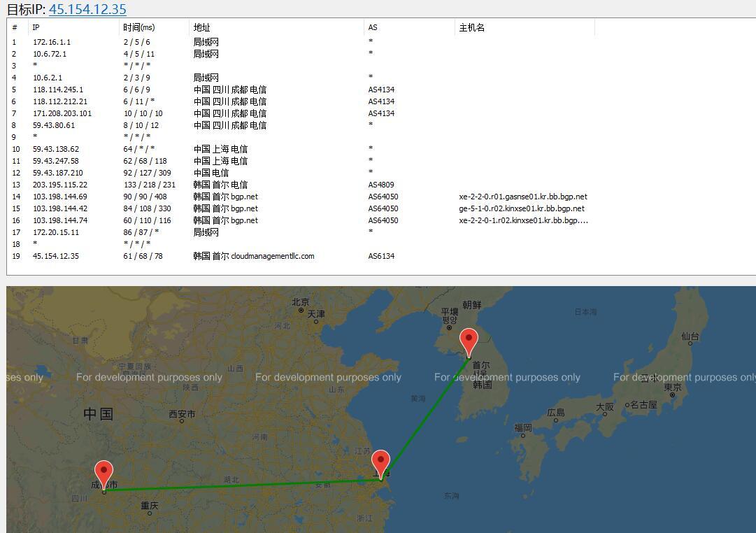 HostKVM韩国VPS路由线路效果图